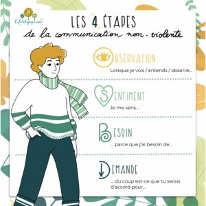 illustration bonhomme OSBD CNV